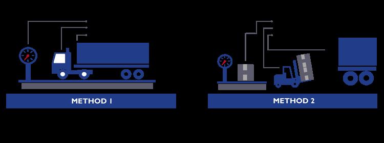 VGM methods